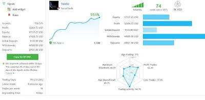 Tentang trading forex autopilot